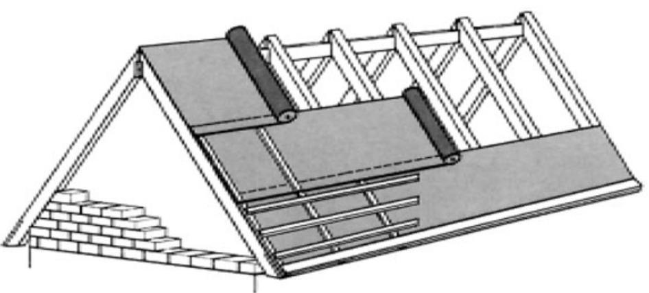 Крыша под профнастил своими руками