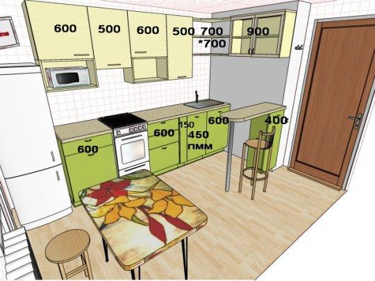 кухни и проставить размеры