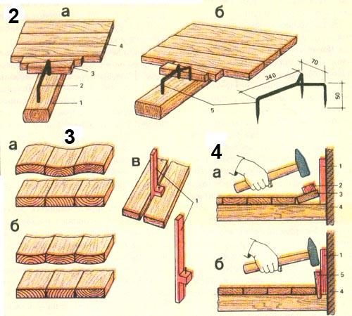 Настил деревянных полов своими руками