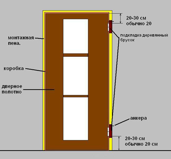 Установка двухстворчатой двери межкомнатной своими руками 407