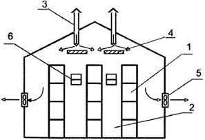 Система вентиляции в курятнике своими руками 9