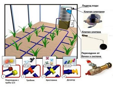 Как организовать полив в теплице своими руками
