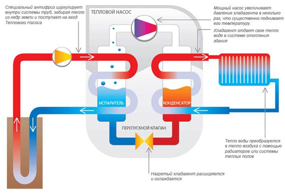 Пластинчатая форма теплообменника увеличивает площадь поглощения тепла вырабатываемого теплообменник охладитель типы