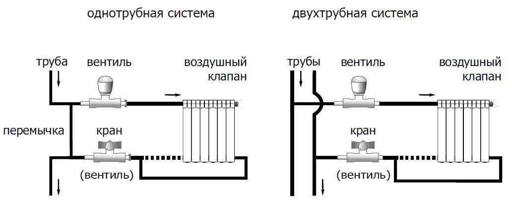 shema-podklucheniya-