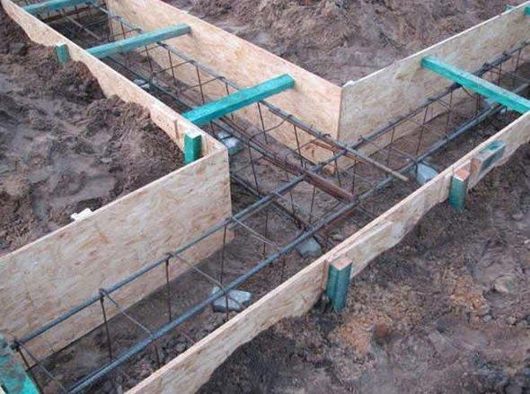 Как сделать опалубку для ленточного фундамента под баню