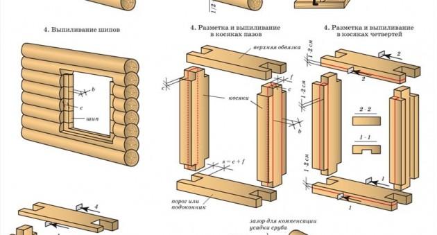 Окосячка для пластиковых окон в деревянном доме  190