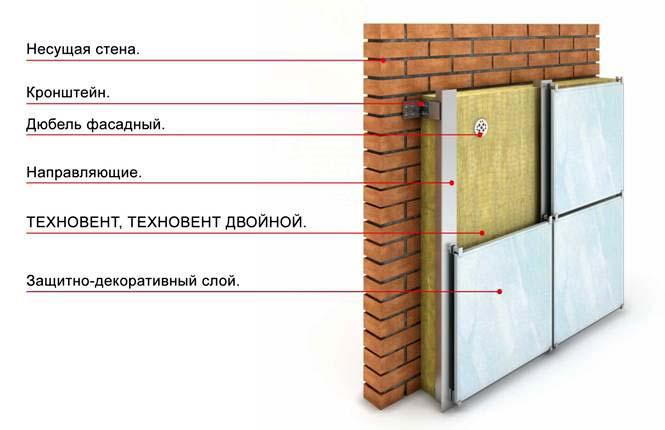 Shema-teploizoljacii-fasada-