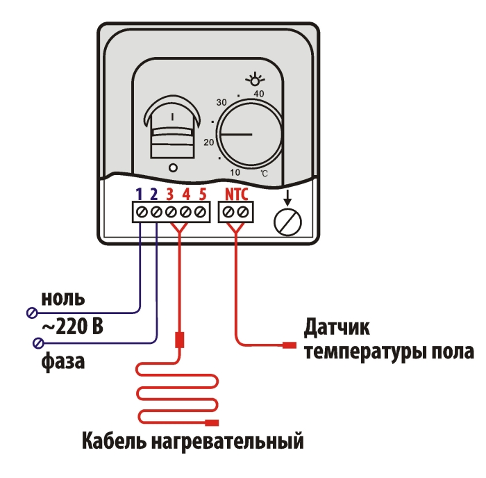 Termoregulator_shema