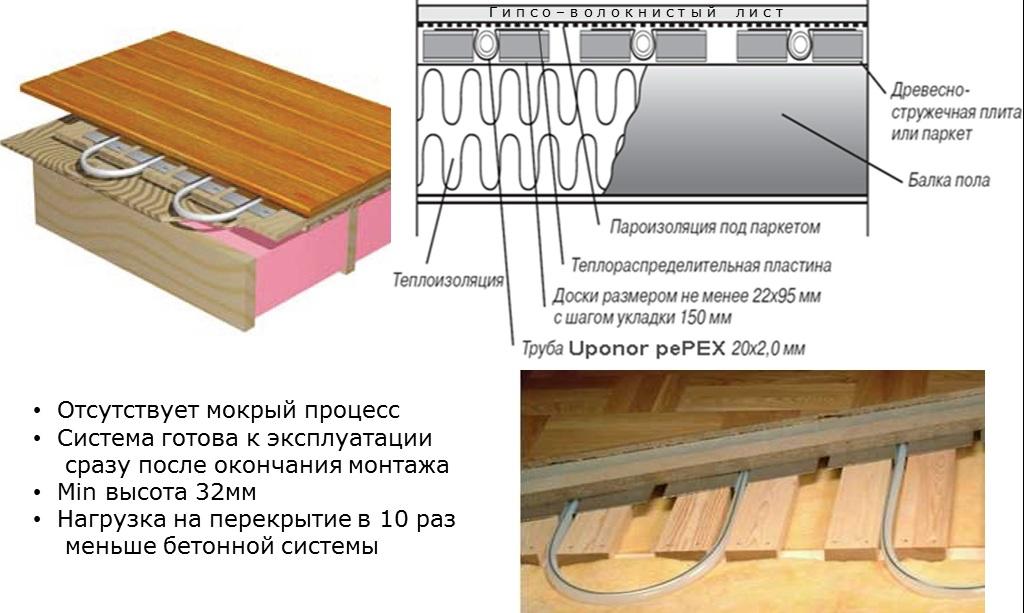 Как сделать теплый пол на деревянном полу  202