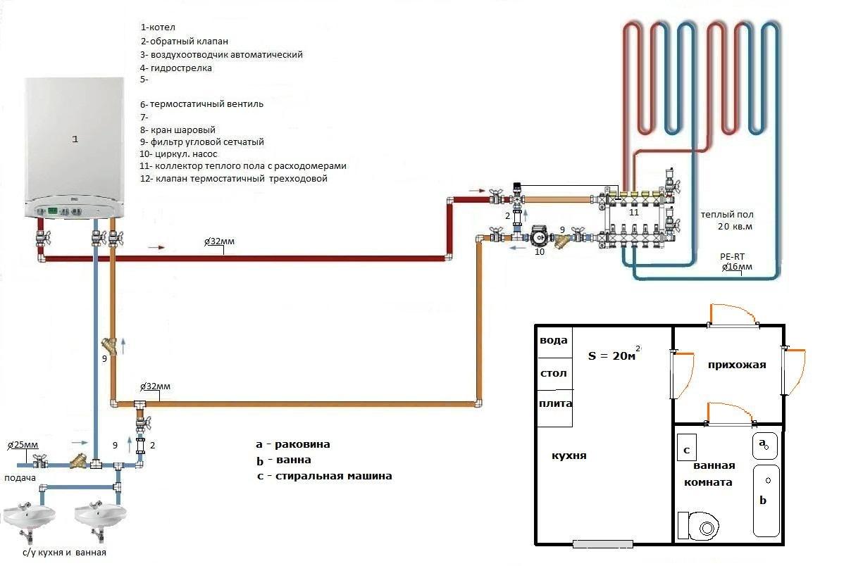 схема подключения водяного тёплого пола и батареи