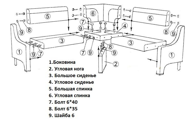 Схемы уголков для кухни