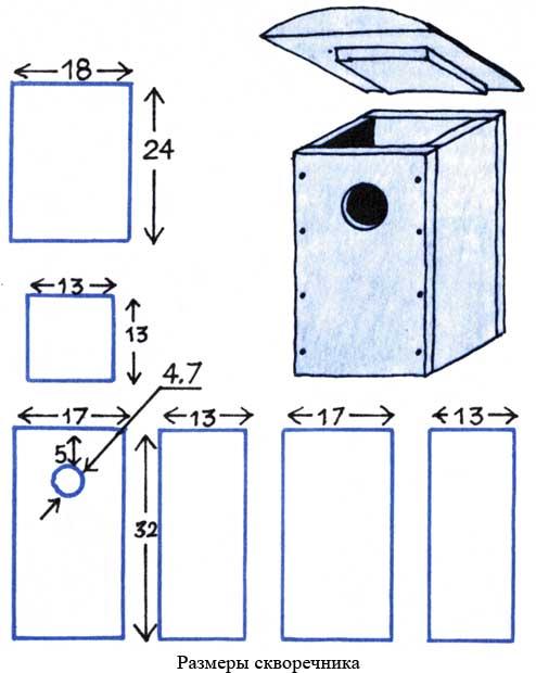 Домик для птицы чертежи