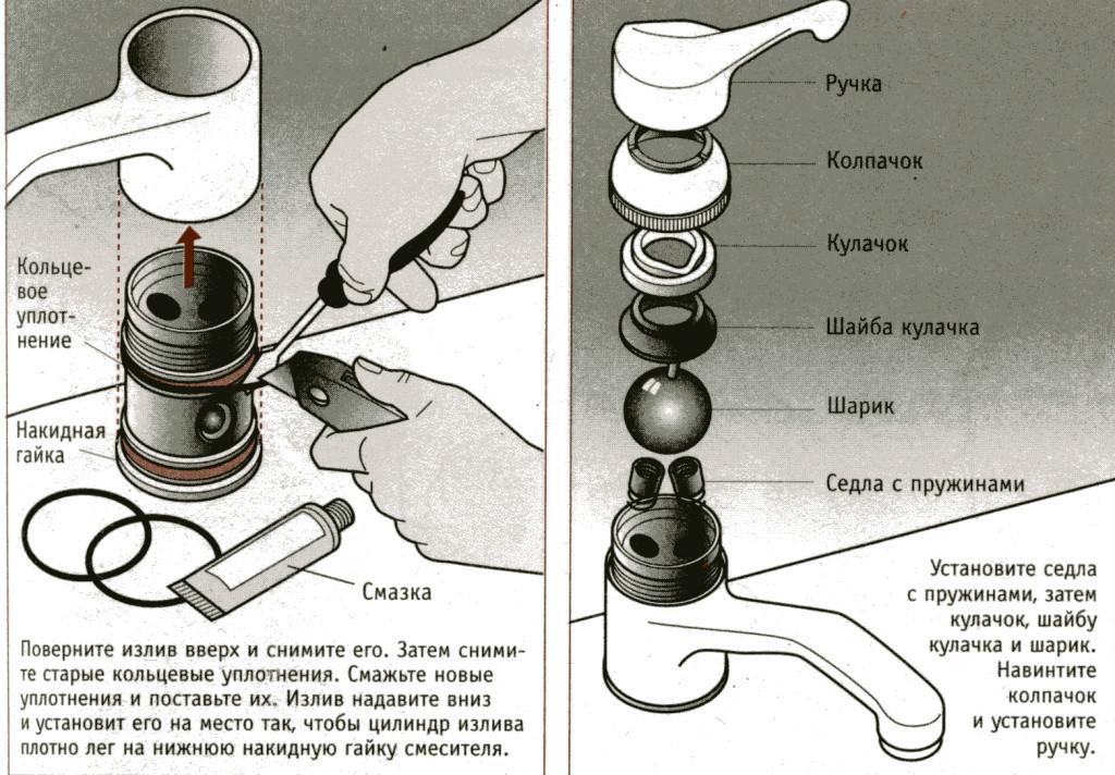 Ремонт водопроводного крана своими руками