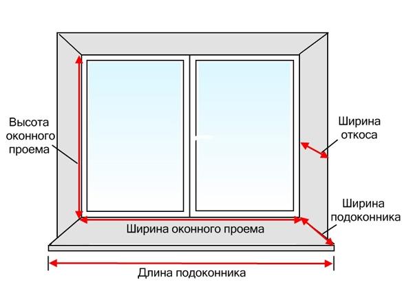 Заказать окна пвх в москве