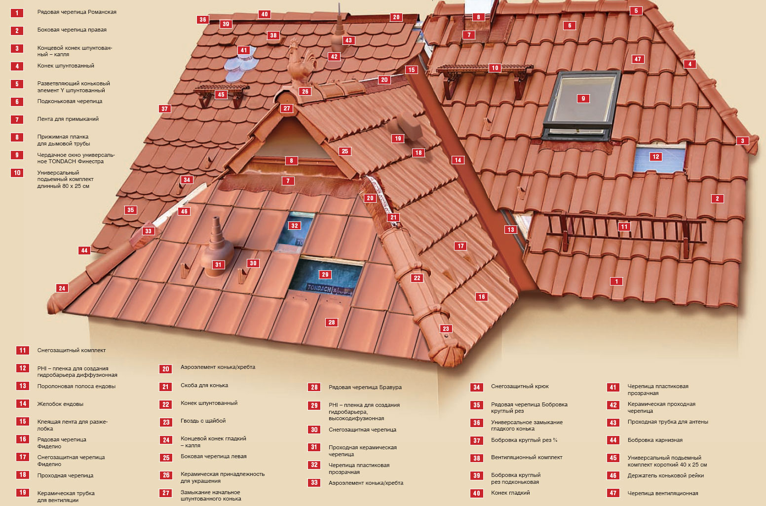 Фото мангал с крышей своими руками