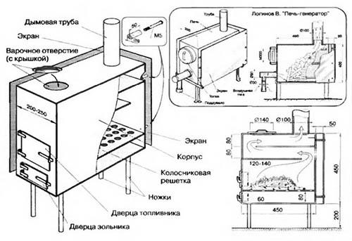 Металлическая печка своими руками фото 562