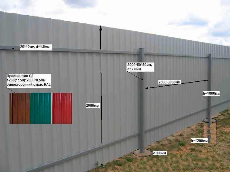 Забор из профнастила как сделать