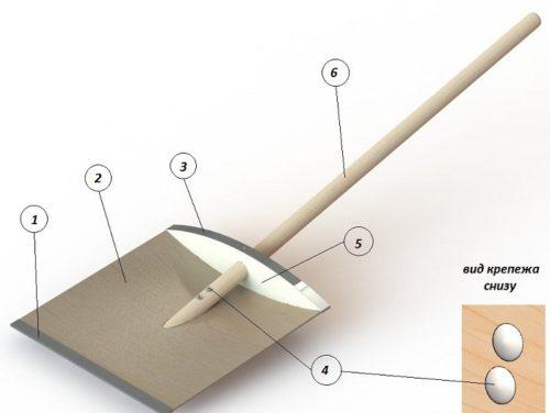 Как сделать из фанеры лопату для снега