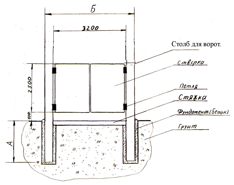 Деревянные распашные ворота схема чертеж конструкция
