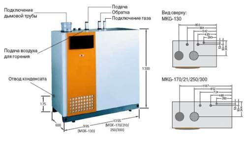 Чугунный теплообменник в отечественных котлах теплообменник power xp-160 цена