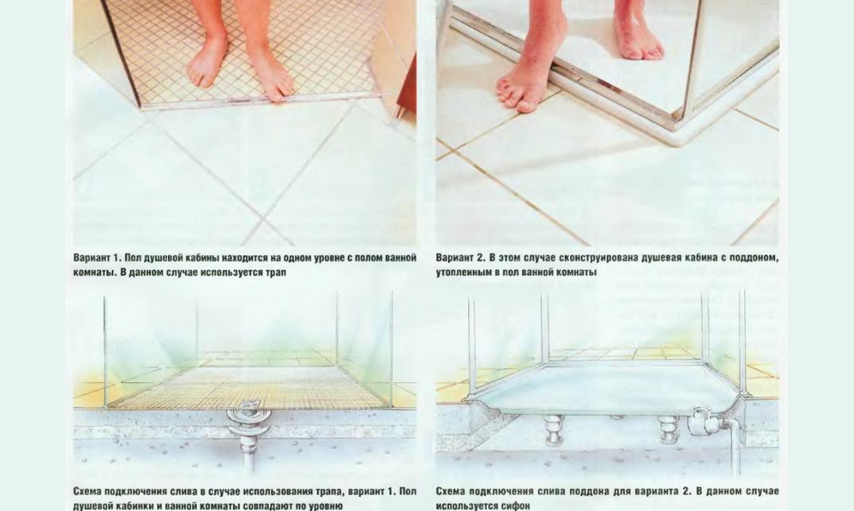 Как сделать пол в душе с поддоном