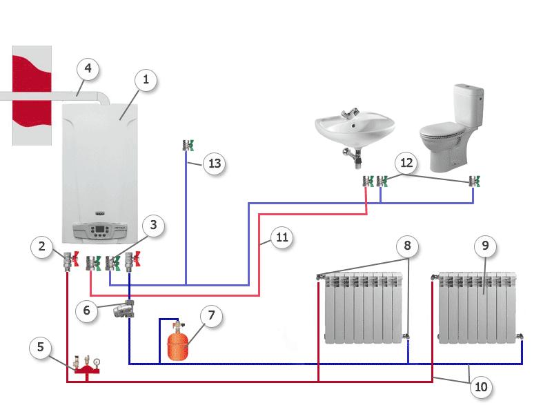 Схемы воздушного отопления частного дома