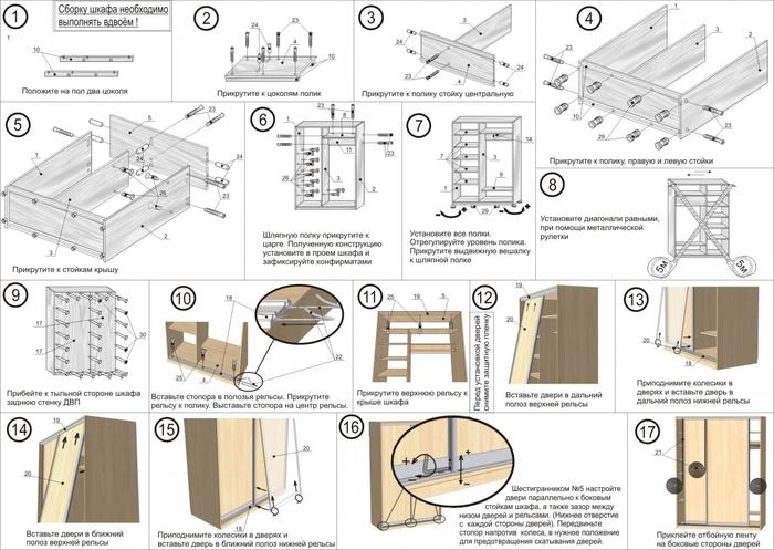 Инструкция по сборку кухни