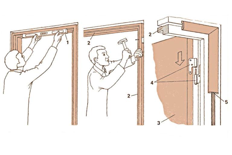 Как установить двери из мдф своими руками 497